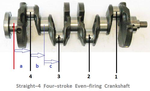 Straight_4_Four_stroke_Even_firing_Crank