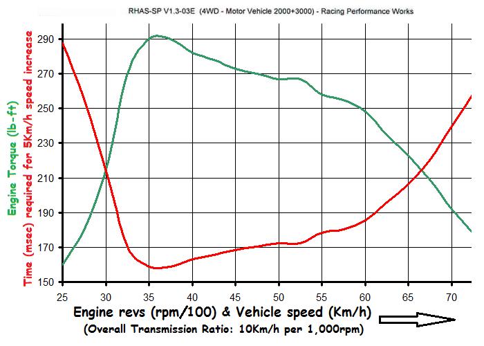 Force_vs_Speed_vs_Power_vs_Torque_Mitsub